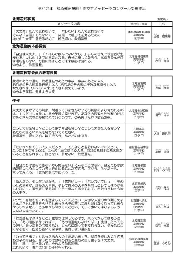 jyusyosakuのサムネイル
